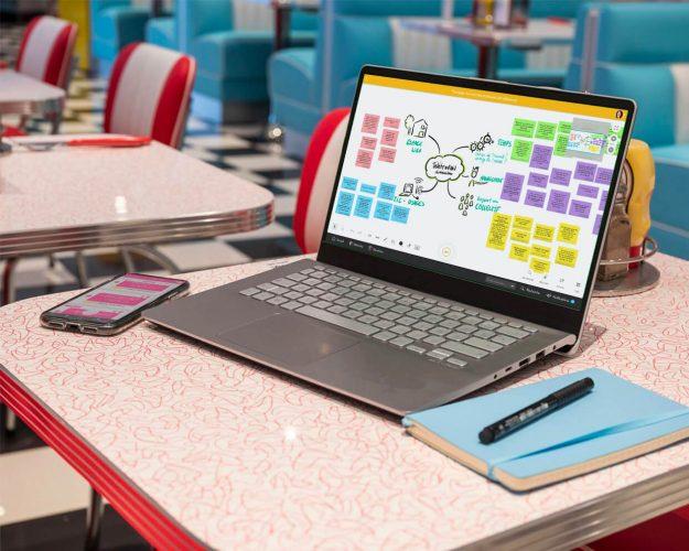 creer un whiteboard en teletravail
